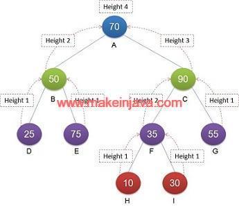 Find node in binary tree java