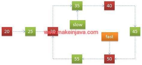 Loop Through Json Array Java 8 Gastronomia Y Viajes