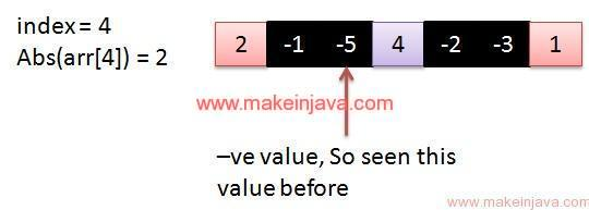 how to find second highest value in array in java